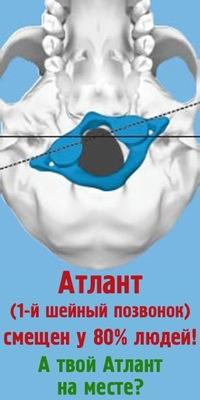 Грудной отдел позвоночника и аритмия
