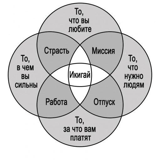 икигай1