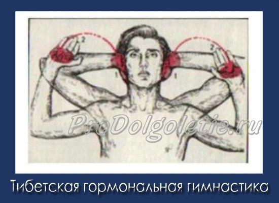 Гімнастика для здоров'я